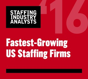 Fastest Growing Staffing Firms